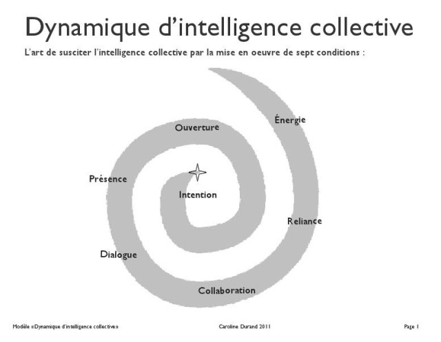 Dynamique de l'intelligence collective 2